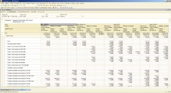 Осв в бухгалтерии расшифровка — Открой бизнес
