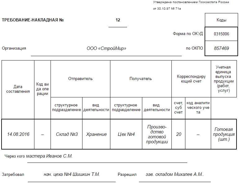 Требование накладная форма М-11: Образец и пример заполнения