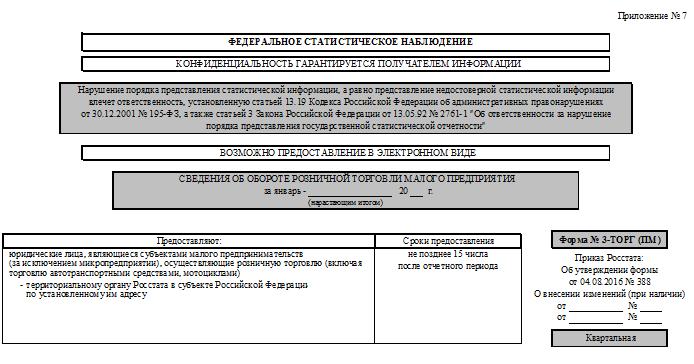 Форма 3-ТОРГ (ПМ) - инструкция по заполнению