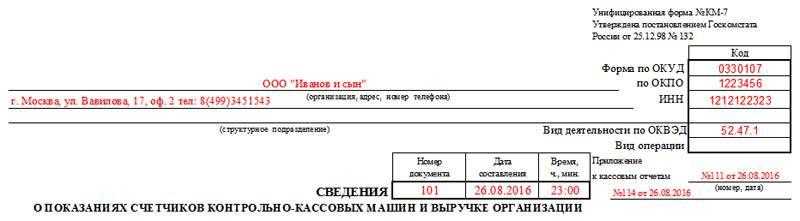 Сведения о показаниях счетчиков ККМ форма КМ-7